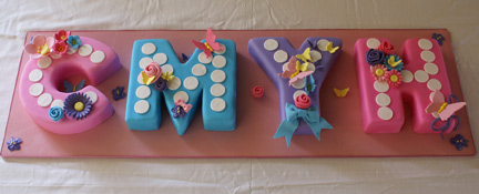 cmyh cake Kids Birthday Cake